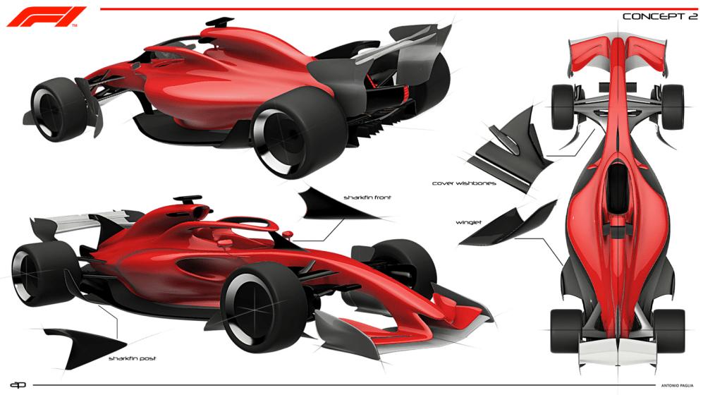 2021 Concept 2