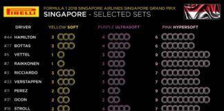 Singapore GP tyres