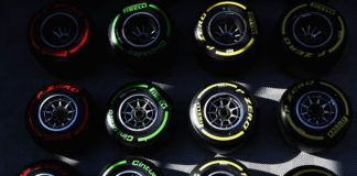 Pirelli F1 tyre test