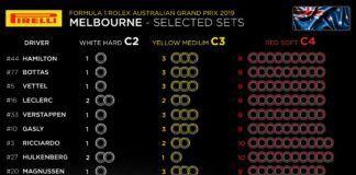 Australian GP Pirelli F1 2019 tyre selection