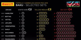 Azerbaijan GP, F1, Ferrari