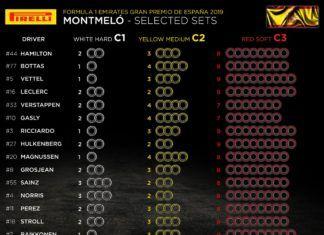 Spanish GP F1 compound