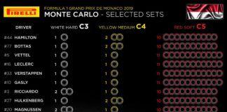 F1 Monaco GP tyres