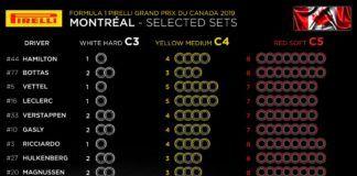 Canadian GP, Pirelli, F1