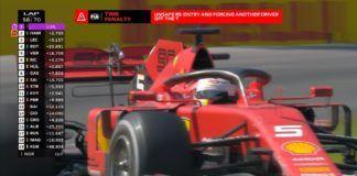 Ross Brawn, F1, FIA