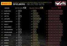 F1 Austrian GP, Pirelli