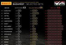 Hungarian GP, F1, Pirelli Motorsport