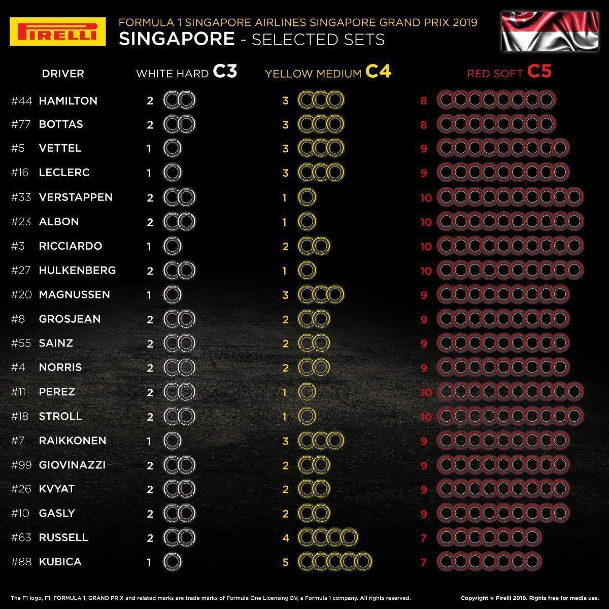 Singapore GP, F1, Pirelli Motorsport