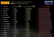 Russian GP, F1, Pirelli Motorsport