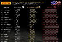 US GP, F1