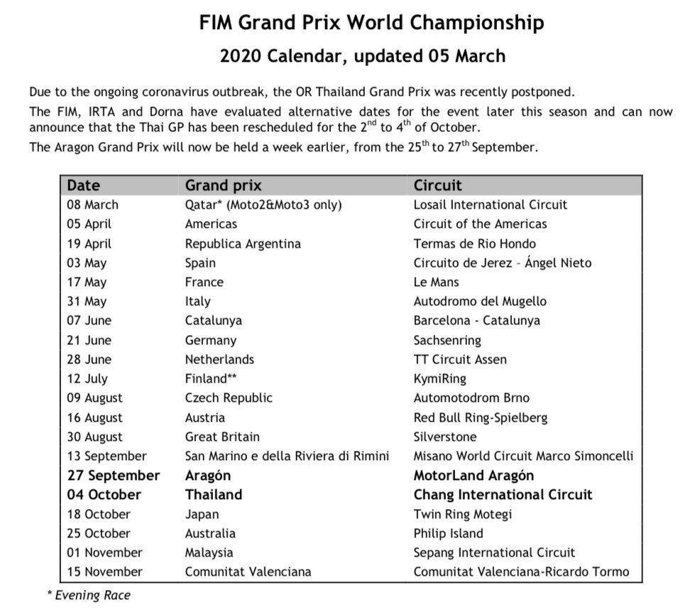 Motogp Re Schedules Thai Gp To October Aragon Gp In September