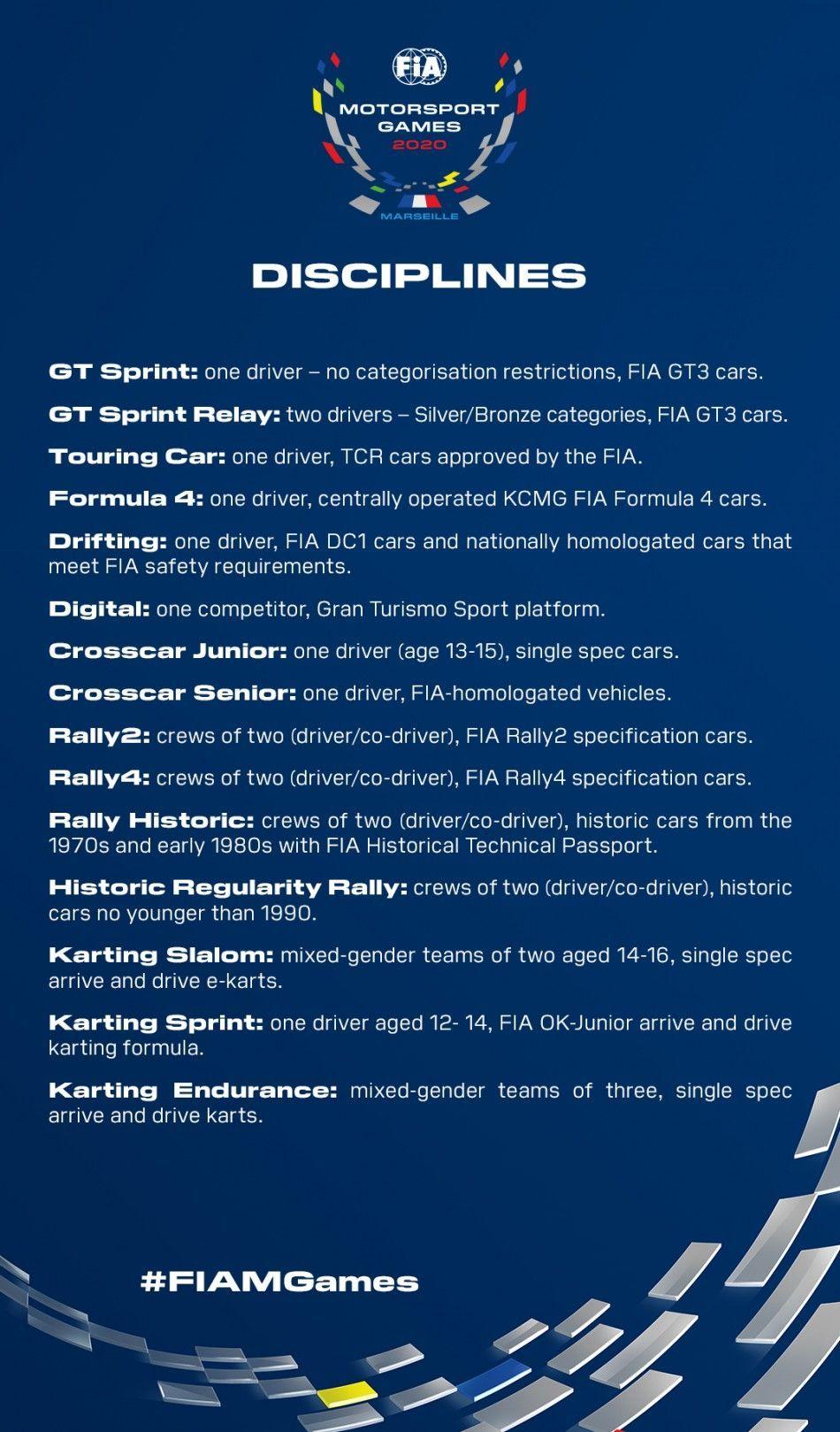 FIA, Motorsport Games