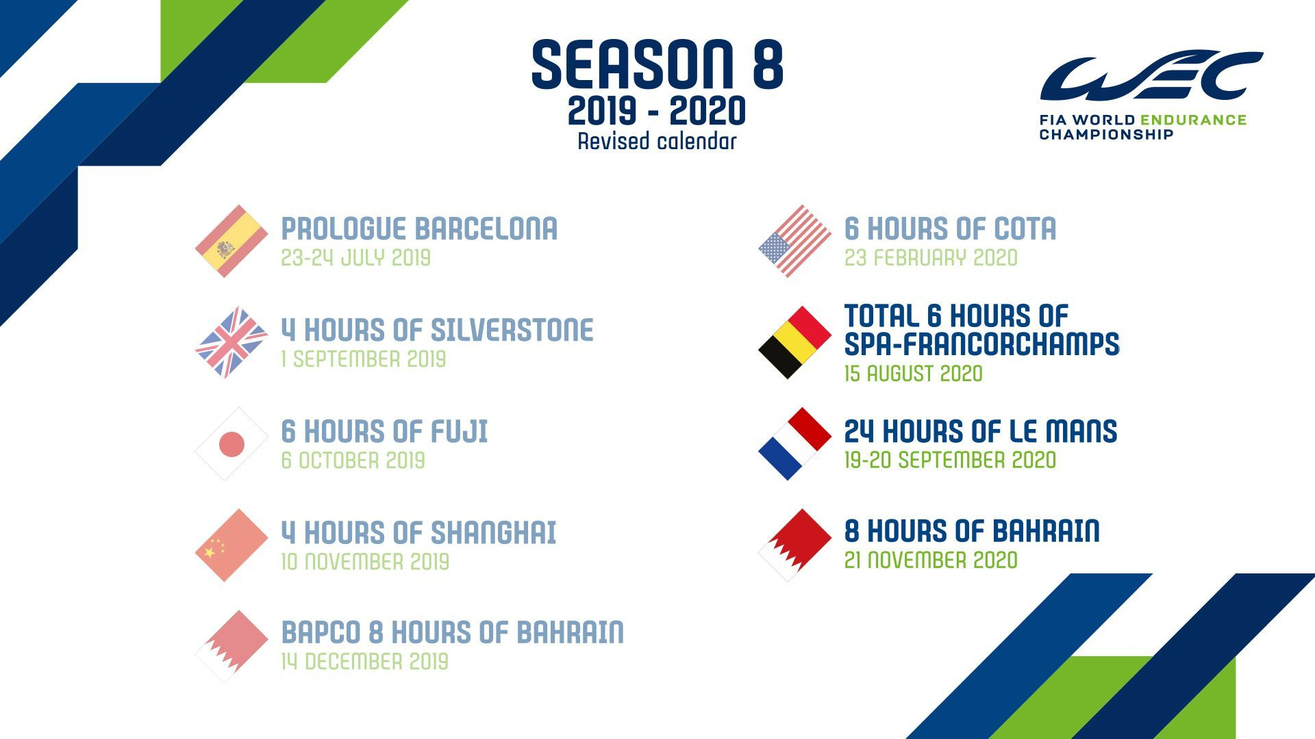 WEC releases revised 2019 20 calendar, 2021 to be re worked fully