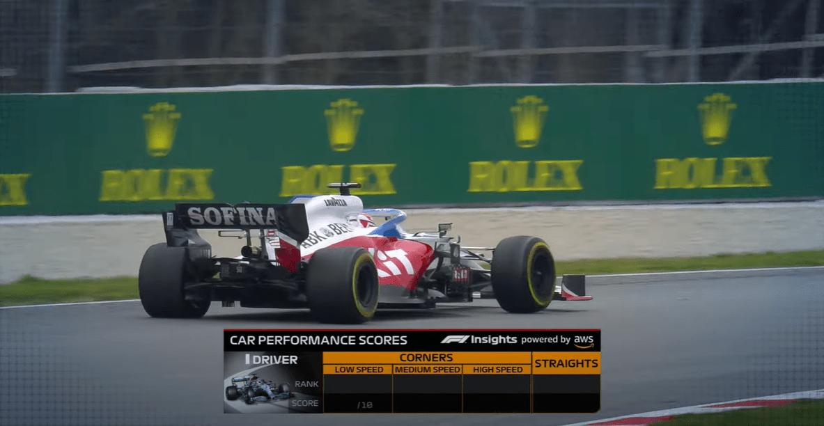 F1, AWS, F1 AWS