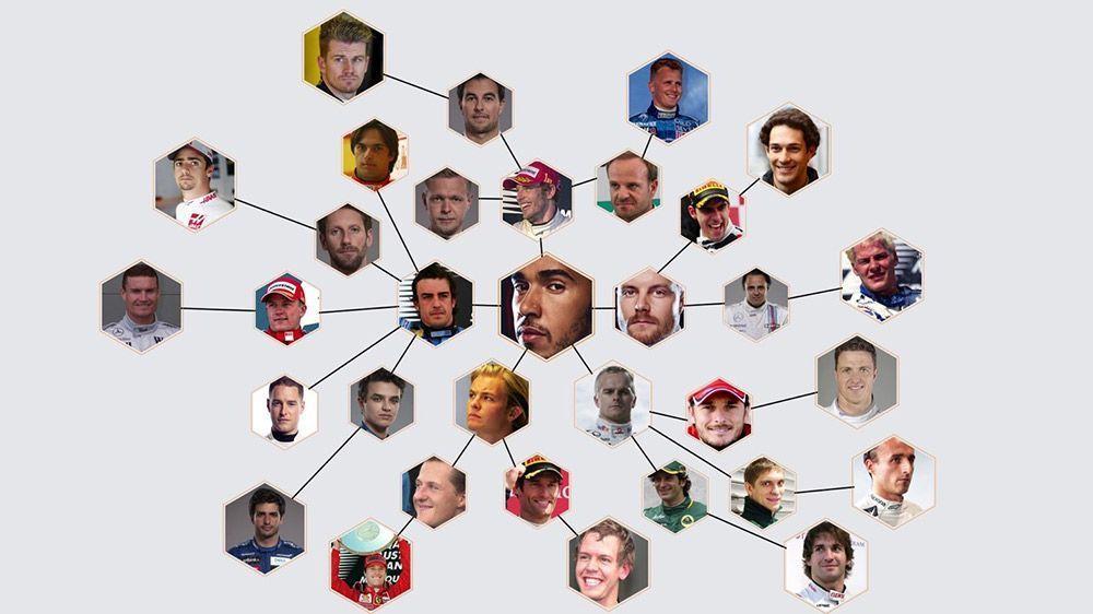 F1, Rob Smedley
