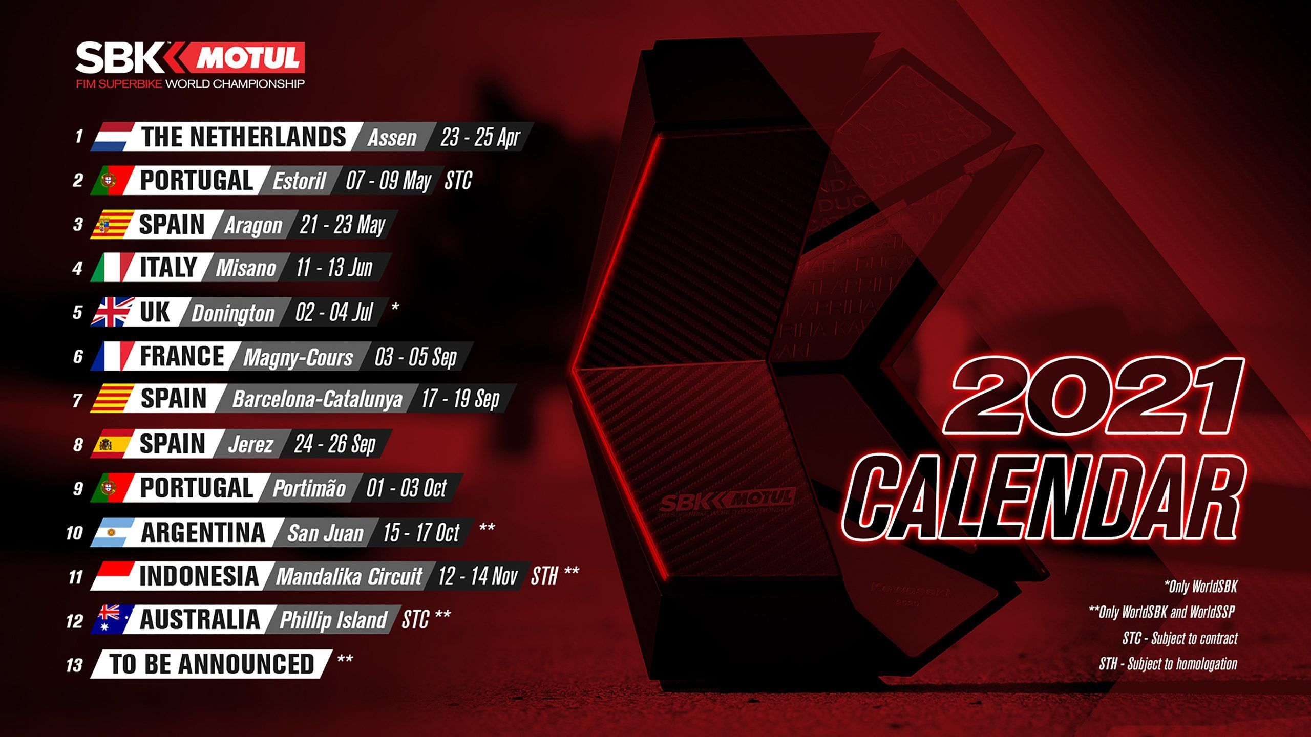Calendario inicial WorldSBK 2021