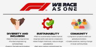 F1, WeRaceAsOne