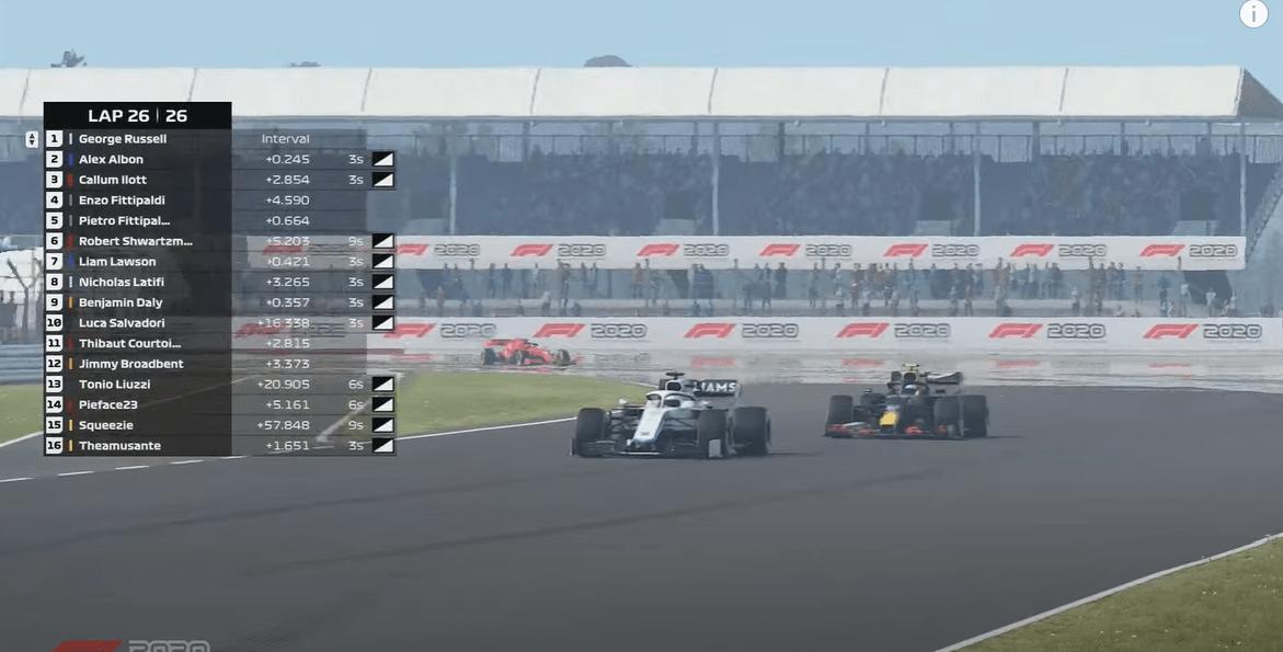 George Russell, F1, Virtual GP