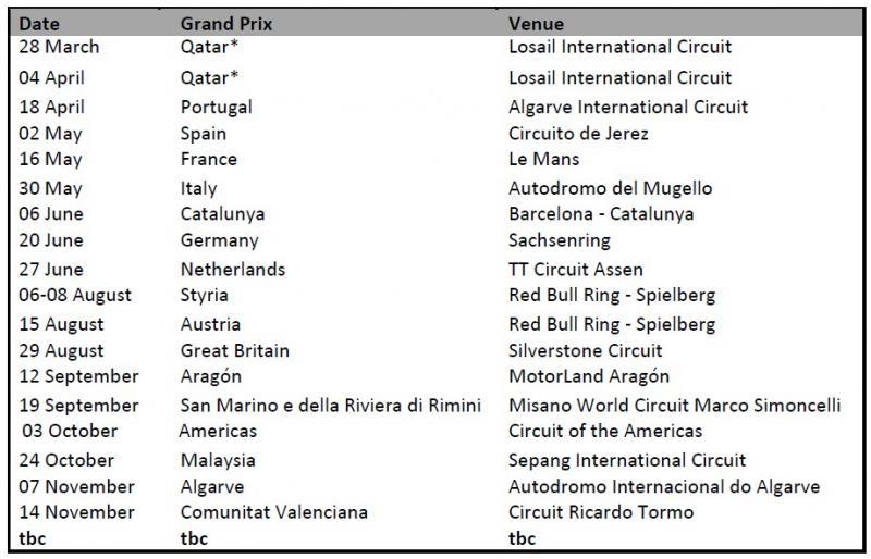 Así queda el calendario de Motogp 2021. / MotoGPAsí queda el calendario de Motogp 2021. / MotoGP